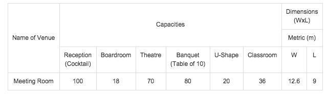 Meeting Room Capacity
